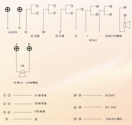 xy-2分机接线端子示意图